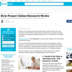 How Serious Online Research Works