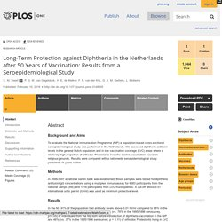 PLOS 10/02/16 Long-Term Protection against Diphtheria in the Netherlands after 50 Years of Vaccination: Results from a Seroepidemiological Study