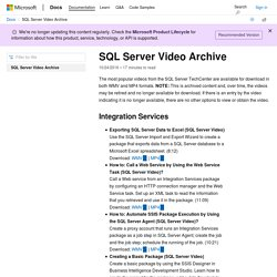 SQL Server 2008 MCM Readiness Videos
