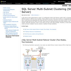 SQL Server Multi-Subnet Clustering (SQL Server)