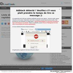Liste des serveurs DNS les plus rapides et sécurisés – JustGeek