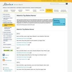 Service Alberta: Alberta's Top Babies Names