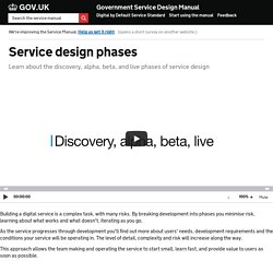 Service design phases — Government Service Design Manual