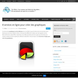 8 services en ligne pour créer des graphiques