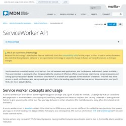 ServiceWorker API - Web API Interfaces