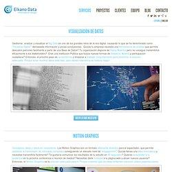 Servicios diseño de la información - Elkano Data