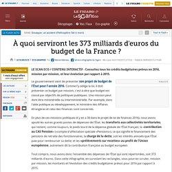 À quoi serviront les 373 milliards d'euros du budget de la France ?