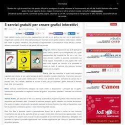 5 servizi gratuiti per creare grafici interattivi