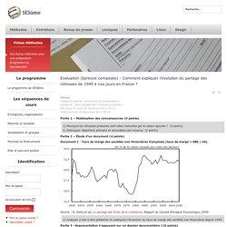 Comment expliquer l'évolution du partage des richesses de 1949 à nos jours en France ?