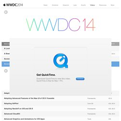 WWDC 2014 Session Videos