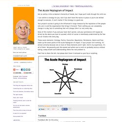 The Acute Heptagram of Impact
