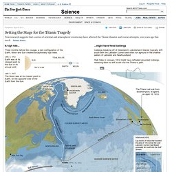 Setting the Stage for the Titanic Tragedy - Graphic