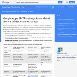 Google Apps SMTP settings to send mail from a printer, scanner, or app - Google Apps Administrator Help