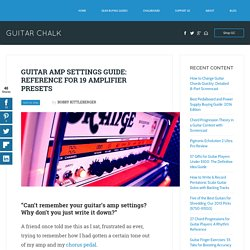Guitar Amp Settings Guide: Reference for 19 Amplifier Presets