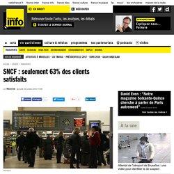 SNCF : seulement 63% des clients satisfaits