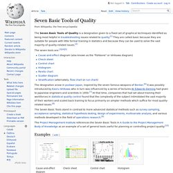 Seven Basic Tools of Quality