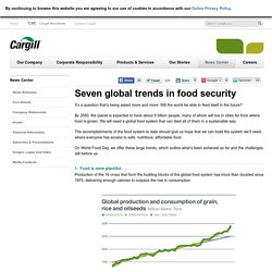 Seven global trends in food security