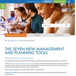 What are the Seven New Management & Planning Tools?