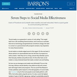 Seven Steps to Social Media Effectiveness