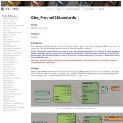 Obq Arnold Shaders-Obq_Fresnel2Standards
