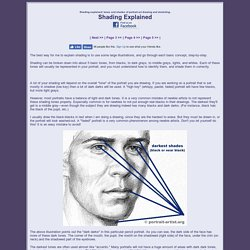 Shading explained: Portrait Art Basics - lessons on drawing the face