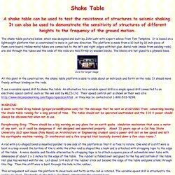 SHAKE TABLE