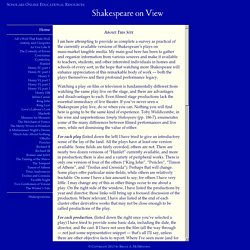 Shakespeare Plays Available in Video Format