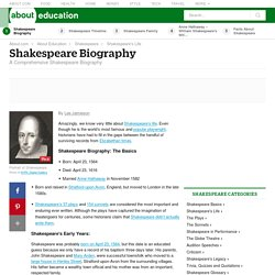 Shakespeare Biography - Basics, Years, Family and Career