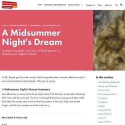 Summary of A Midsummer Night's Dream