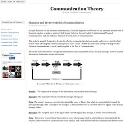 Shannon and Weaver Model of Communication