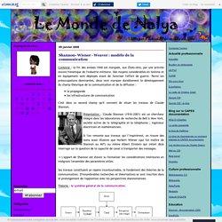 Shannon- Wiener - Weaver : modèle de la communication - Le Monde de Nalya