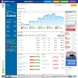 Online Stock Market Overview of BSE/NSE at HDFC Securities