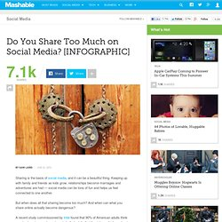 Do You Share Too Much on Social Media? [INFOGRAPHIC]