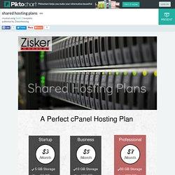 shared hosting plans