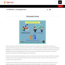 Download Shareholder Voting App