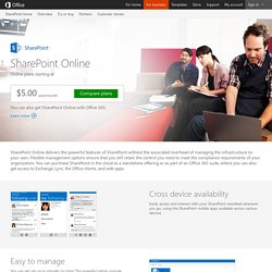 SharePoint Online – Collaboration Software