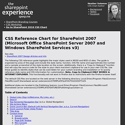 SharePoint 2007 CSS Reference Chart by Heather Solomon and the sharepoint experience
