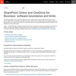 SharePoint Online and OneDrive for Business: software boundaries and limits