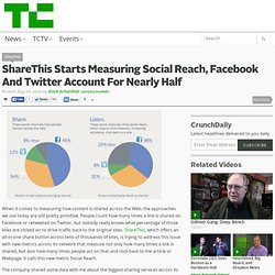ShareThis Starts Measuring Social Reach, Facebook And Twitter Account For Nearly Half