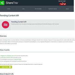 Sharing Stream, Real-time Sharing, Trending Shares - ShareThis Stream