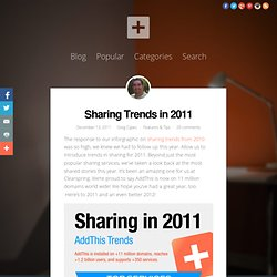 Sharing Trends in 2011