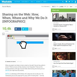 Sharing on the Web: How, When, Where and Why We Do It [INFOGRAPHIC]