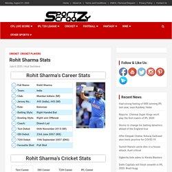 Rohit Sharma Stats: Centuries, IPL Career, Jersey, ODI & Test Runs Records