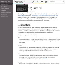 Shearing layers