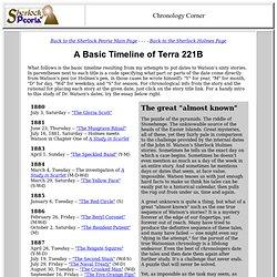 Sherlock Holmes Timeline