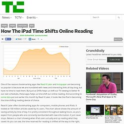 How The iPad Time Shifts Online Reading