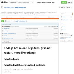 shimondoodkin's node-hot-reload at master - GitHub