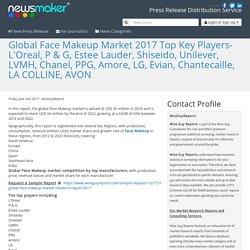 Global Face Makeup Market 2017 Top Key Players- L'Oreal, P & G, Estee Lauder, Shiseido, Unilever, LVMH, Chanel, PPG, Amore, LG, Evian, Chantecaille, LA COLLINE, AVON