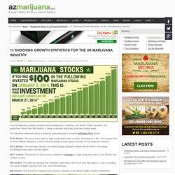13 Shocking Growth Statistics for the US Marijuana Industry