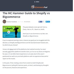 Shopify vs Bigcommerce: The Web's Best Comparison